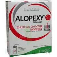 ALOPEXY 50 mg/ml S appl cut 3Fl/60ml à NOYON